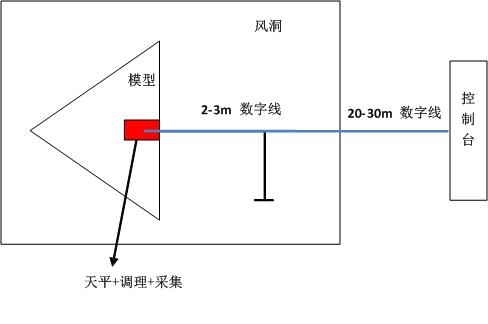 电路 电路图 电子 户型 户型图 平面图 设计图 原理图 488_324